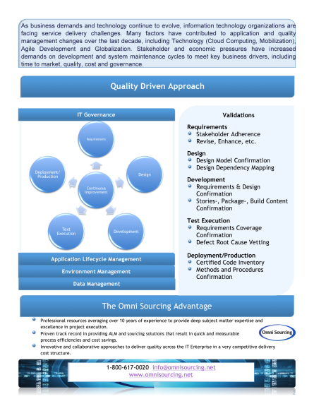 Omni Sourcing IT Solutions 2